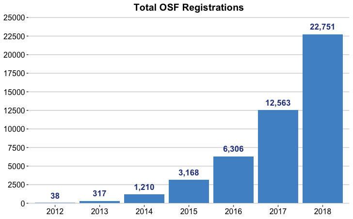 registries_updated_graph.original